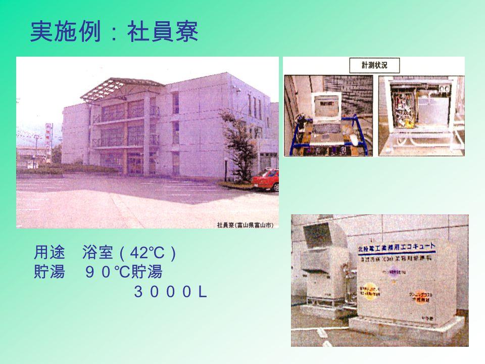 実施例:社員寮 用途浴室( 42 ℃) 貯湯90℃貯湯 3000L