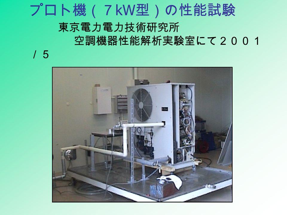 プロト機(7 kW 型)の性能試験 東京電力電力技術研究所 空調機器性能解析実験室にて2001 /5