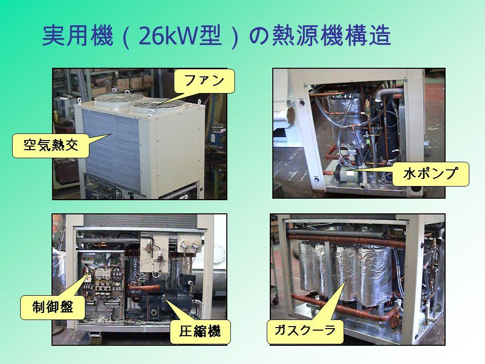 実用機( 26kW 型)の熱源機構造 空気熱交 ファン 圧縮機 制御盤 ガスクーラ 水ポンプ