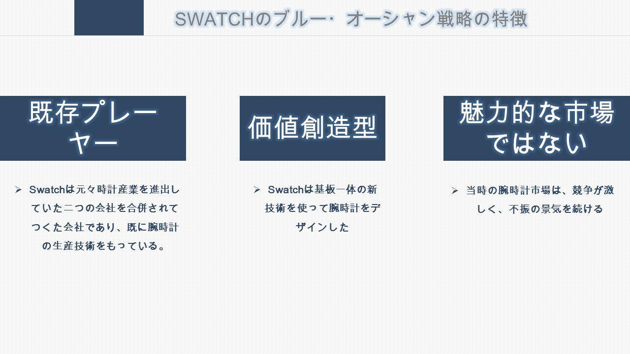  Swatch は元々時計産業を進出し ていた二つの会社を合併されて つくた会社であり、既に腕時計 の生産技術をもっている。  Swatch は基板一体の新 技術を使って腕時計をデ ザインした  当時の腕時計市場は、競争が激 しく、不振の景気を続ける