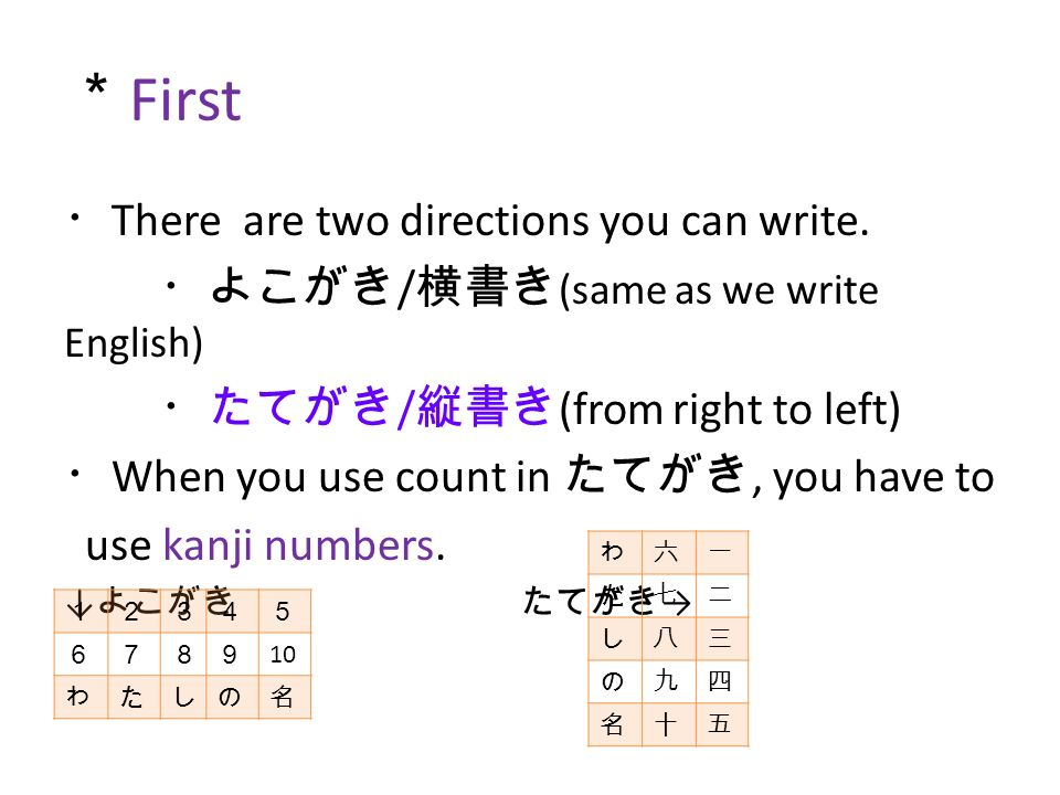 * First ・ There are two directions you can write.