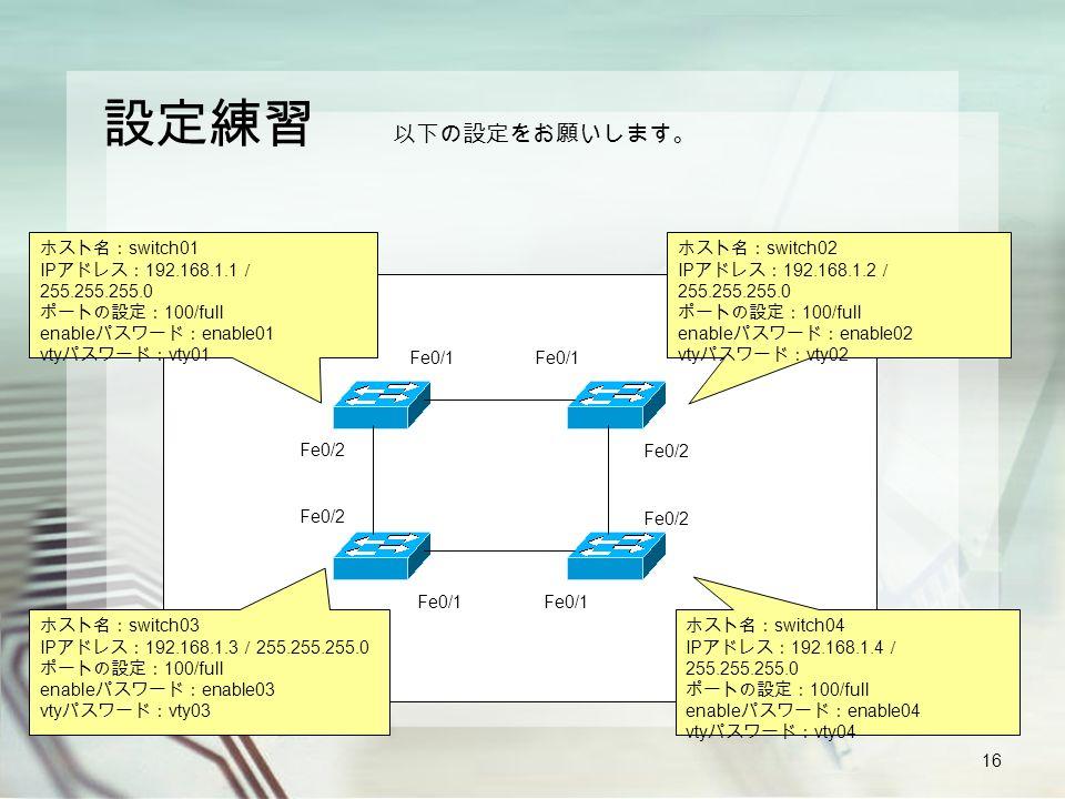 16 設定練習 ホスト名: switch03 IP アドレス: 192.168.1.3 / 255.255.255.0 ポートの設定: 100/full enable パスワード: enable03 vty パスワード: vty03 ホスト名: switch01 IP アドレス: 192.168.1.1 / 255.255.255.0 ポートの設定: 100/full enable パスワード: enable01 vty パスワード: vty01 ホスト名: switch02 IP アドレス: 192.168.1.2 / 255.255.255.0 ポートの設定: 100/full enable パスワード: enable02 vty パスワード: vty02 ホスト名: switch04 IP アドレス: 192.168.1.4 / 255.255.255.0 ポートの設定: 100/full enable パスワード: enable04 vty パスワード: vty04 Fe0/1 Fe0/2 以下の設定をお願いします。