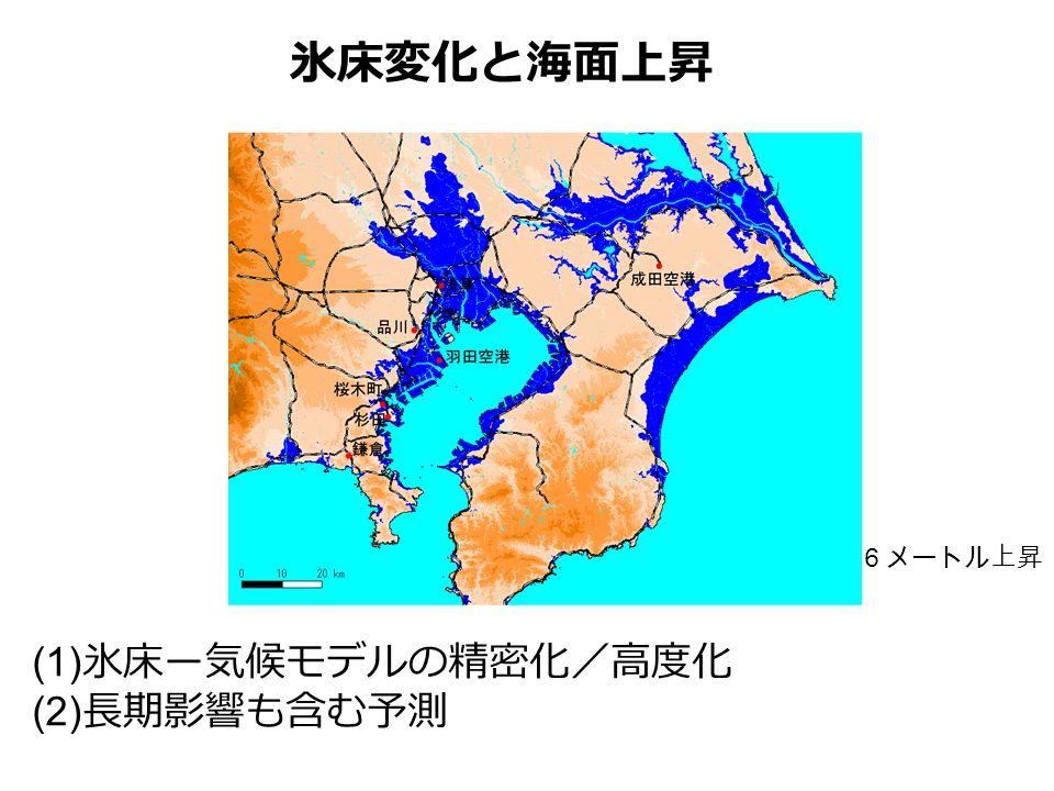 氷床変化と海面上昇 (1) 氷床ー気候モデルの精密化/高度化 (2) 長期影響も含む予測 6メートル上昇