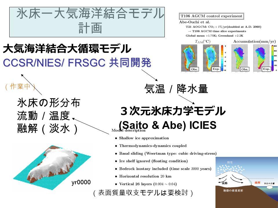 氷床ー大気海洋結合モデル 計画 海面変動予測の方法について 気温/降水量 3次元氷床力学モデル (Saito & Abe) ICIES 大気海洋結合大循環モデル CCSR/NIES/ FRSGC 共同開発 氷床の形分布 流動/温度 融解(淡水) (作業中) (表面質量収支モデルは要検討)