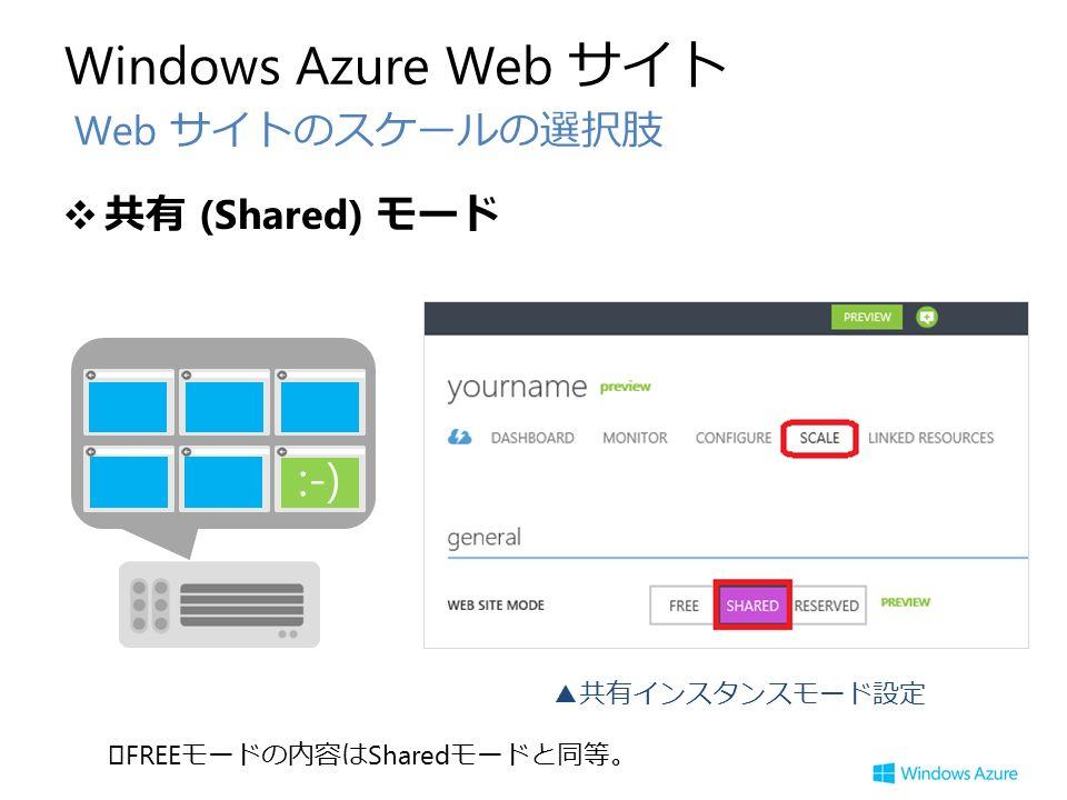 Windows Azure Web サイト ❖共有 (Shared) モード Web サイトのスケールの選択肢 ▲共有インスタンスモード設定 ※ FREE モードの内容は Shared モードと同等。