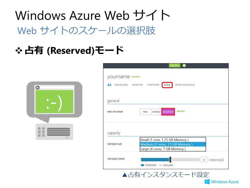 Windows Azure Web サイト ❖占有 (Reserved) モード Web サイトのスケールの選択肢 ▲占有インスタンスモード設定