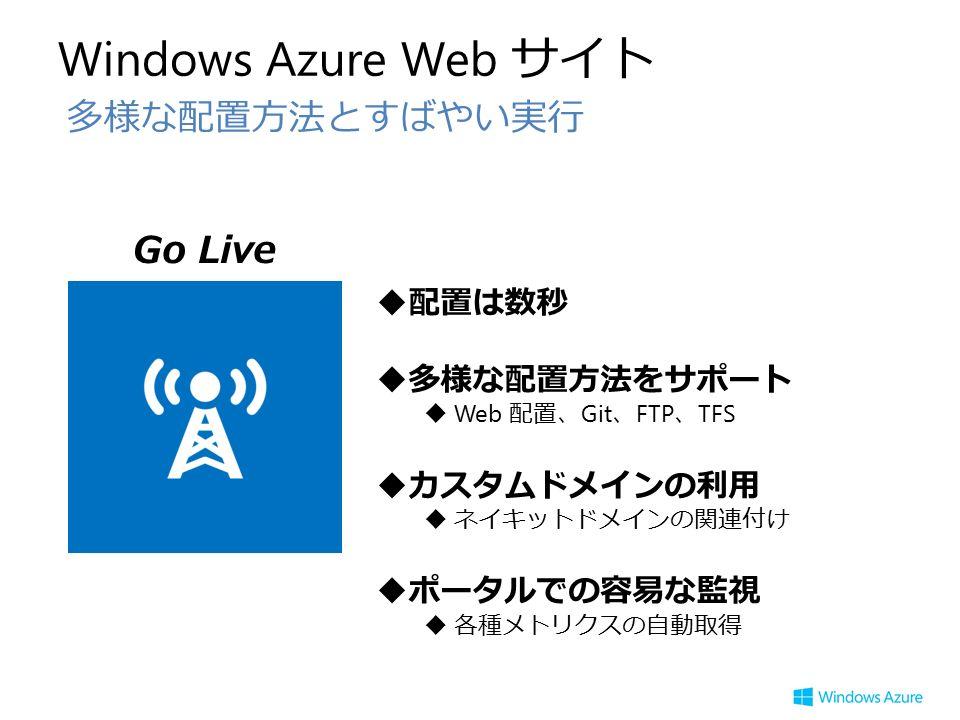 Windows Azure Web サイト 多様な配置方法とすばやい実行 Go Live  配置は数秒  多様な配置方法をサポート  Web 配置、 Git 、 FTP 、 TFS  カスタムドメインの利用  ネイキットドメインの関連付け  ポータルでの容易な監視  各種メトリクスの自動取得