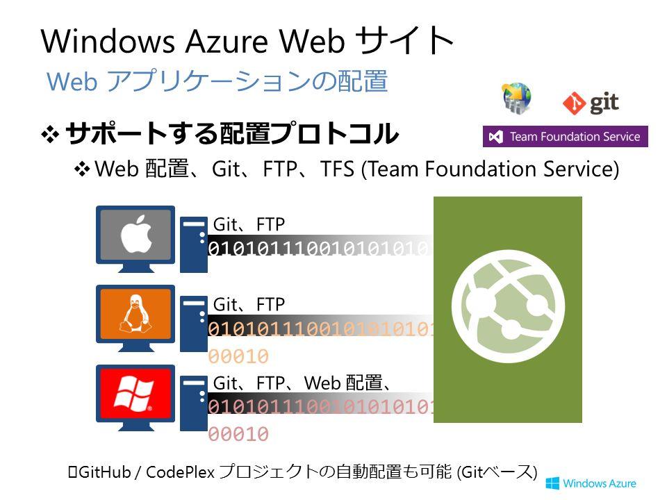 Windows Azure Web サイト ❖サポートする配置プロトコル ❖ Web 配置、 Git 、 FTP 、 TFS (Team Foundation Service) Web アプリケーションの配置 ※ GitHub / CodePlex プロジェクトの自動配置も可能 (Git ベース )