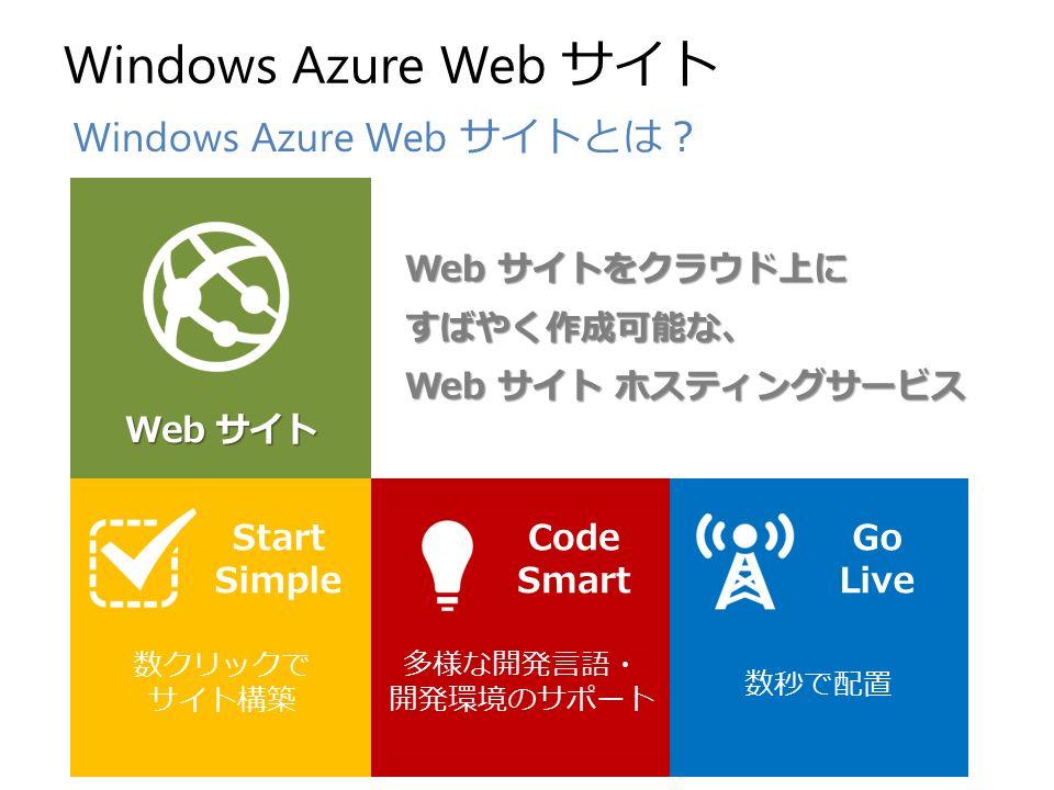 Windows Azure Web サイトとは? Web サイトをクラウド上に すばやく作成可能な、 Web サイト ホスティングサービス Web サイト 数クリックで サイト構築 多様な開発言語・ 開発環境のサポート 数秒で配置 Go Live Code Smart Start Simple