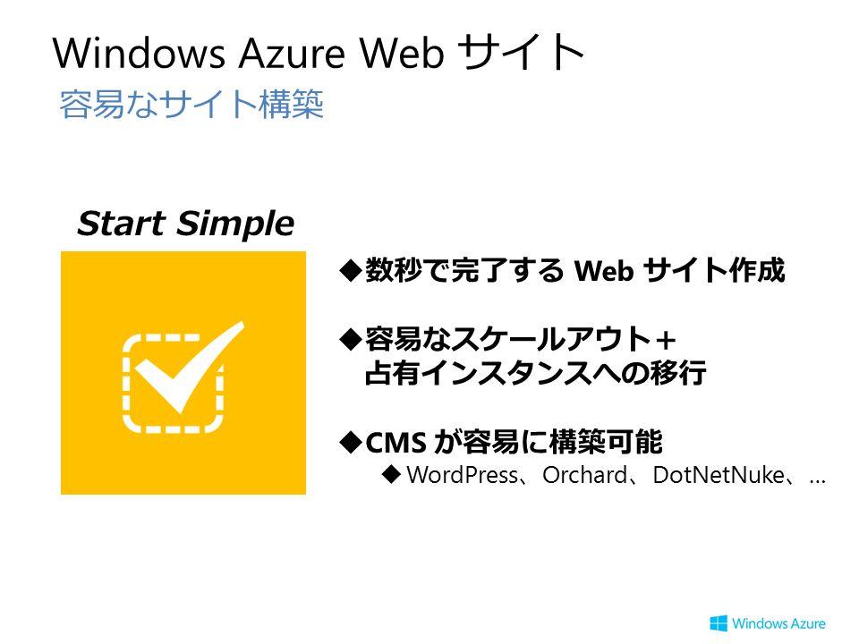 Windows Azure Web サイト 容易なサイト構築 Start Simple  数秒で完了する Web サイト作成  容易なスケールアウト+ 占有インスタンスへの移行  CMS が容易に構築可能  WordPress 、 Orchard 、 DotNetNuke 、 …