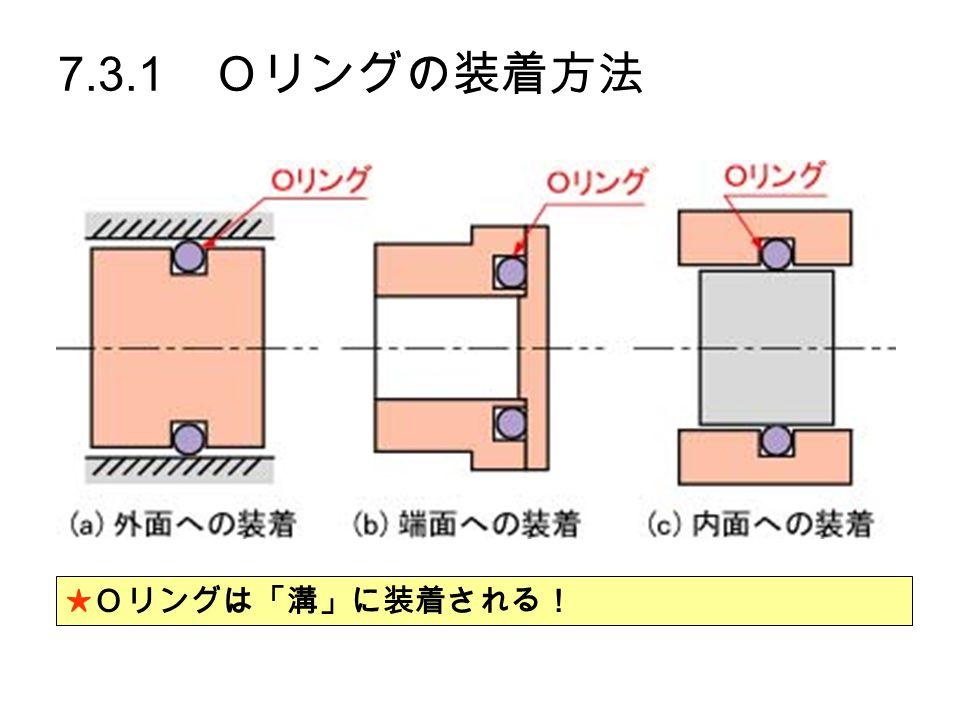 7.3.1 Oリングの装着方法 ★Oリングは「溝」に装着される!