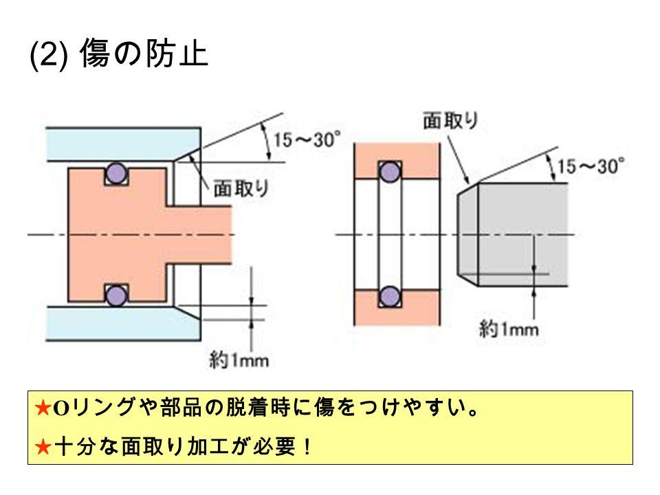 (2) 傷の防止 ★ O リングや部品の脱着時に傷をつけやすい。 ★十分な面取り加工が必要!