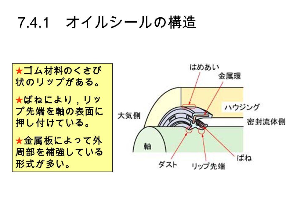 7.4.1 オイルシールの構造 ★ゴム材料のくさび 状のリップがある。 ★ばねにより,リッ プ先端を軸の表面に 押し付けている。 ★金属板によって外 周部を補強している 形式が多い。
