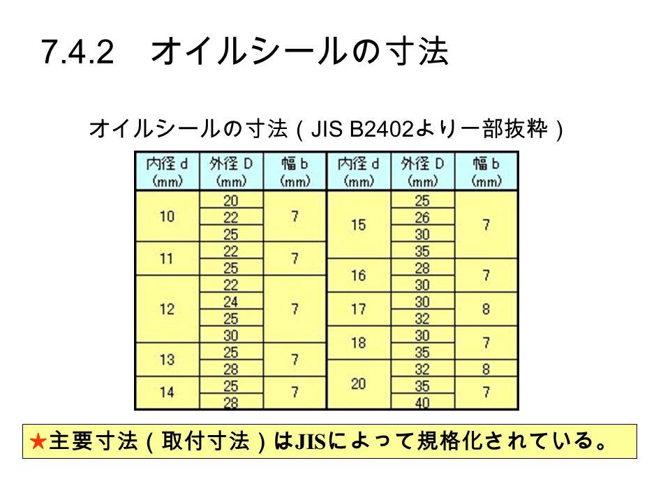 7.4.2 オイルシールの寸法 ★主要寸法(取付寸法)は JIS によって規格化されている。 オイルシールの寸法( JIS B2402 より一部抜粋)