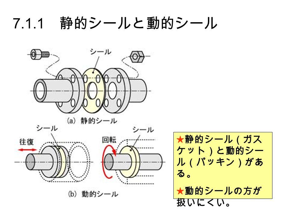 7.1.1 静的シールと動的シール ★静的シール(ガス ケット)と動的シー ル(パッキン)があ る。 ★動的シールの方が 扱いにくい。