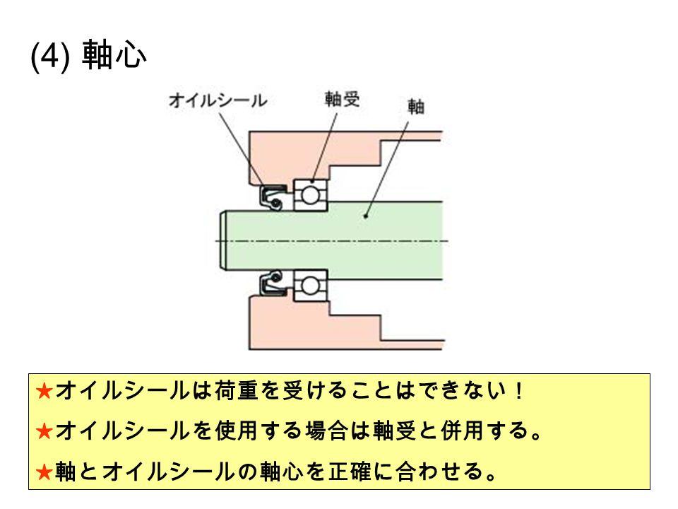 (4) 軸心 ★オイルシールは荷重を受けることはできない! ★オイルシールを使用する場合は軸受と併用する。 ★軸とオイルシールの軸心を正確に合わせる。