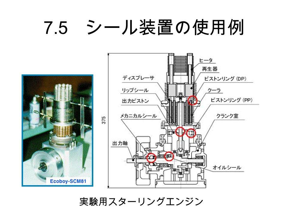 7.5 シール装置の使用例 実験用スターリングエンジン
