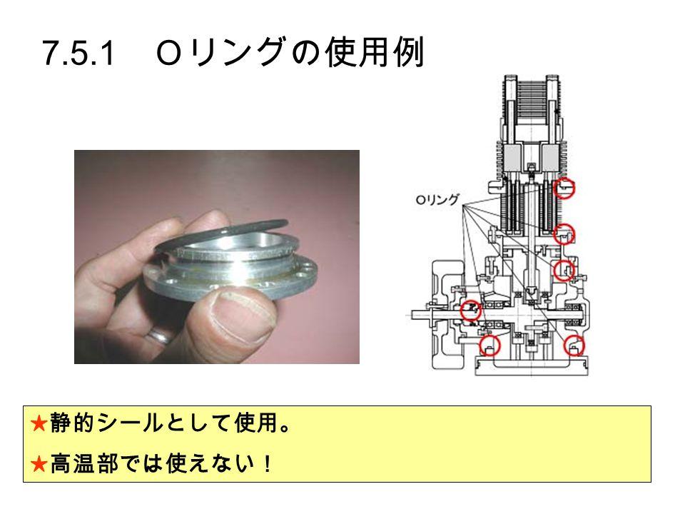 7.5.1 Oリングの使用例 ★静的シールとして使用。 ★高温部では使えない!
