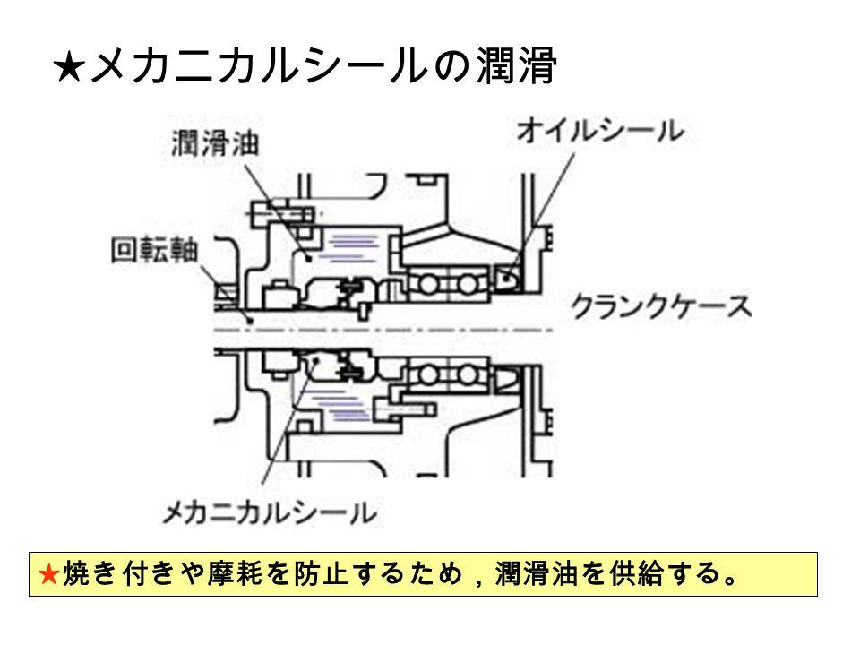★メカニカルシールの潤滑 ★焼き付きや摩耗を防止するため,潤滑油を供給する。