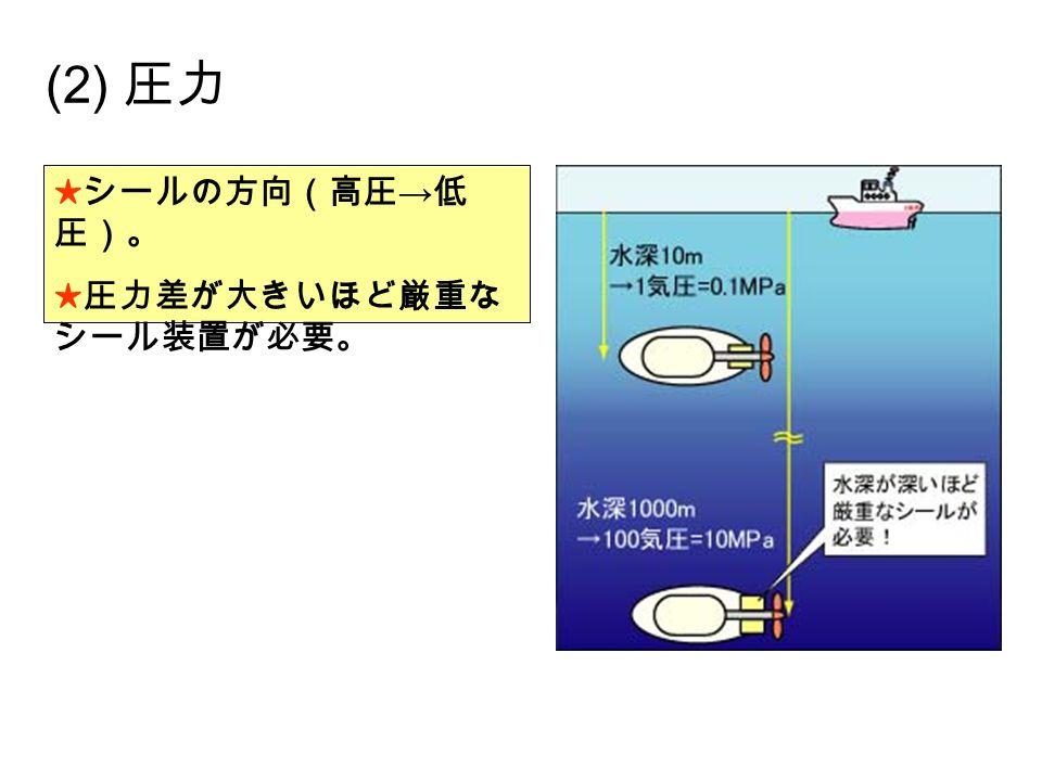 (2) 圧力 ★シールの方向(高圧 → 低 圧)。 ★圧力差が大きいほど厳重な シール装置が必要。