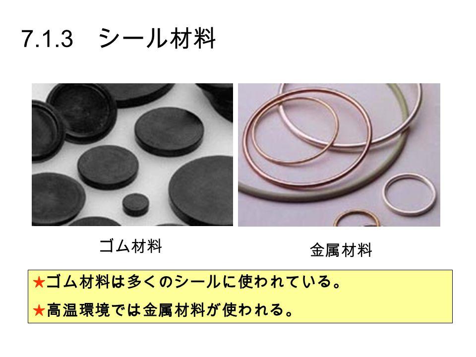 7.1.3 シール材料 ★ゴム材料は多くのシールに使われている。 ★高温環境では金属材料が使われる。 ゴム材料 金属材料