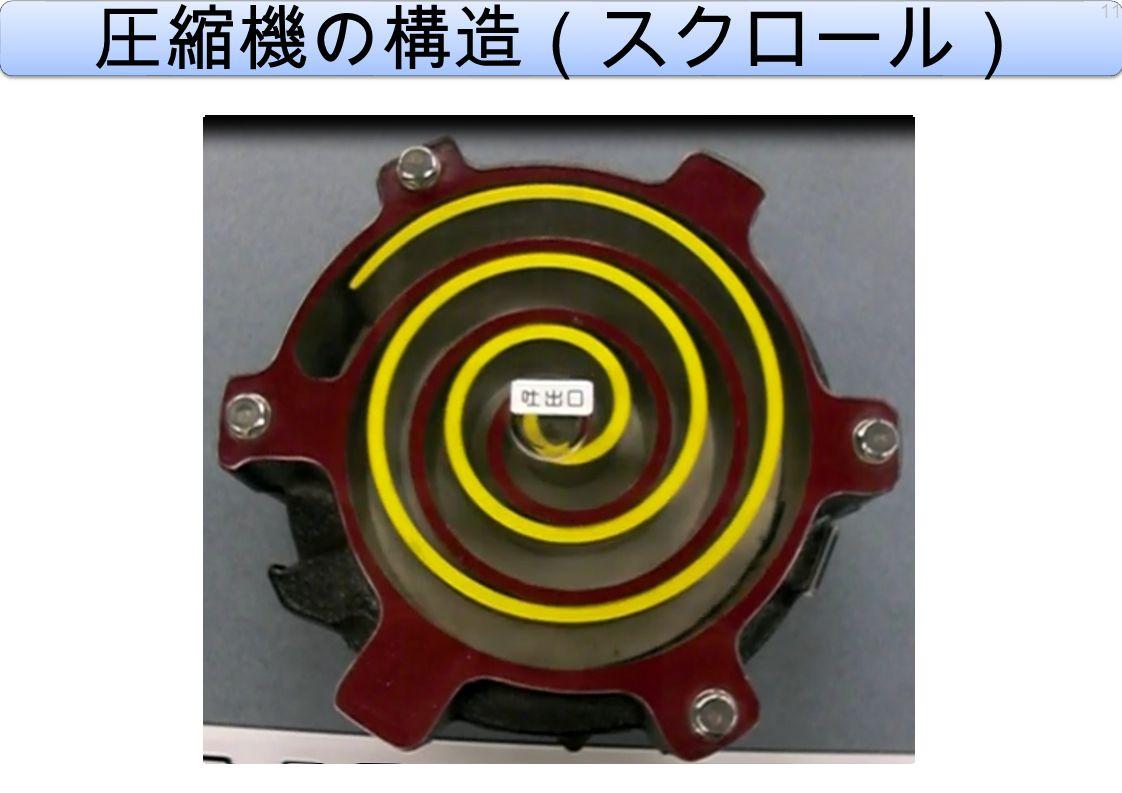 圧縮機の構造(スクロール) 11
