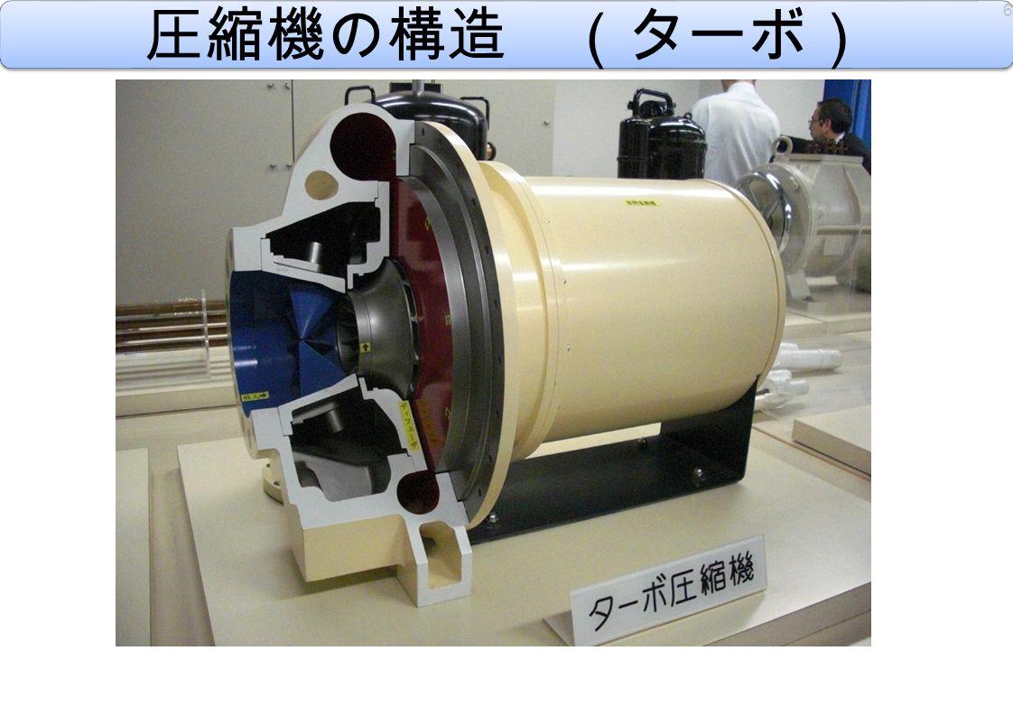 圧縮機の構造 (ターボ) 6