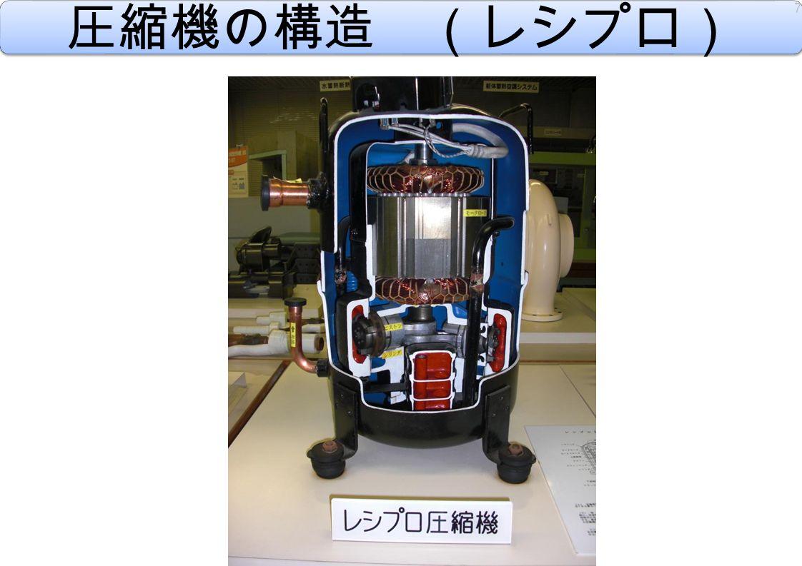圧縮機の構造 (レシプロ) 7