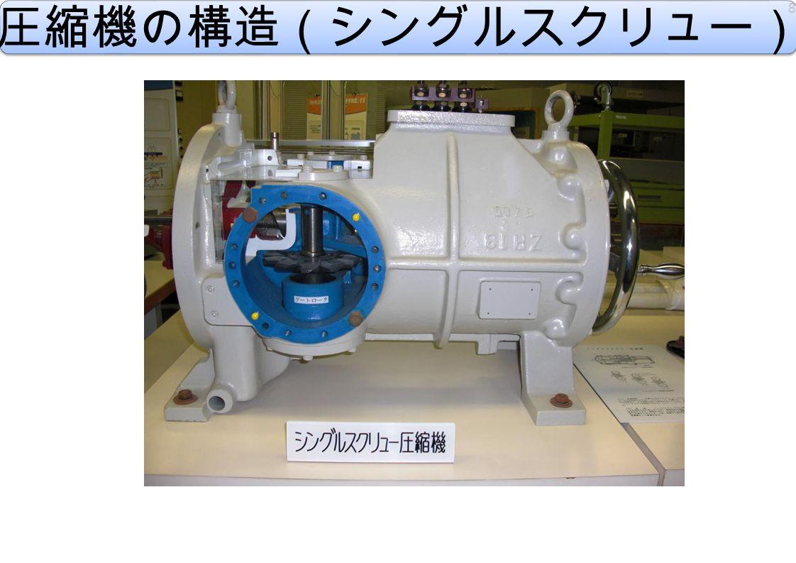 圧縮機の構造(シングルスクリュー) 8