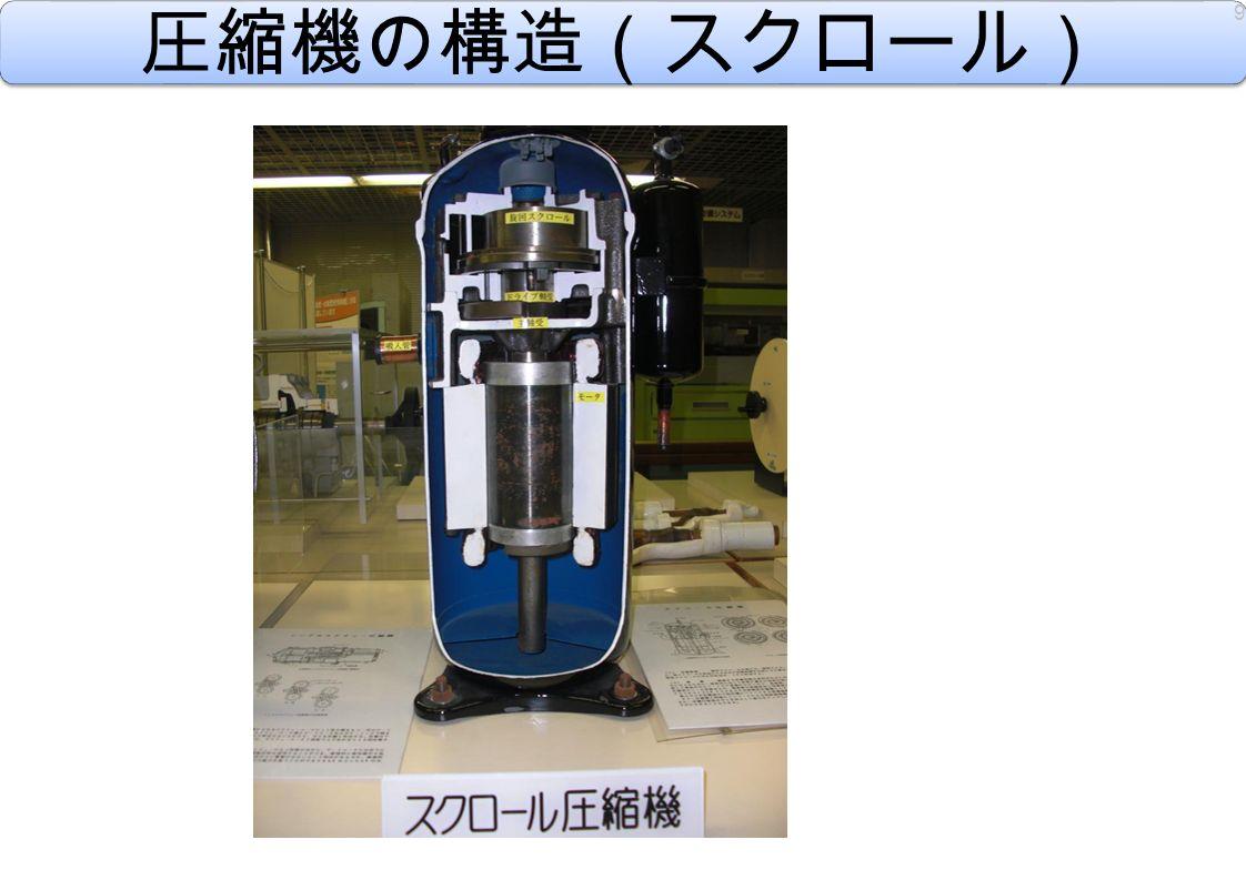 圧縮機の構造(スクロール) 9