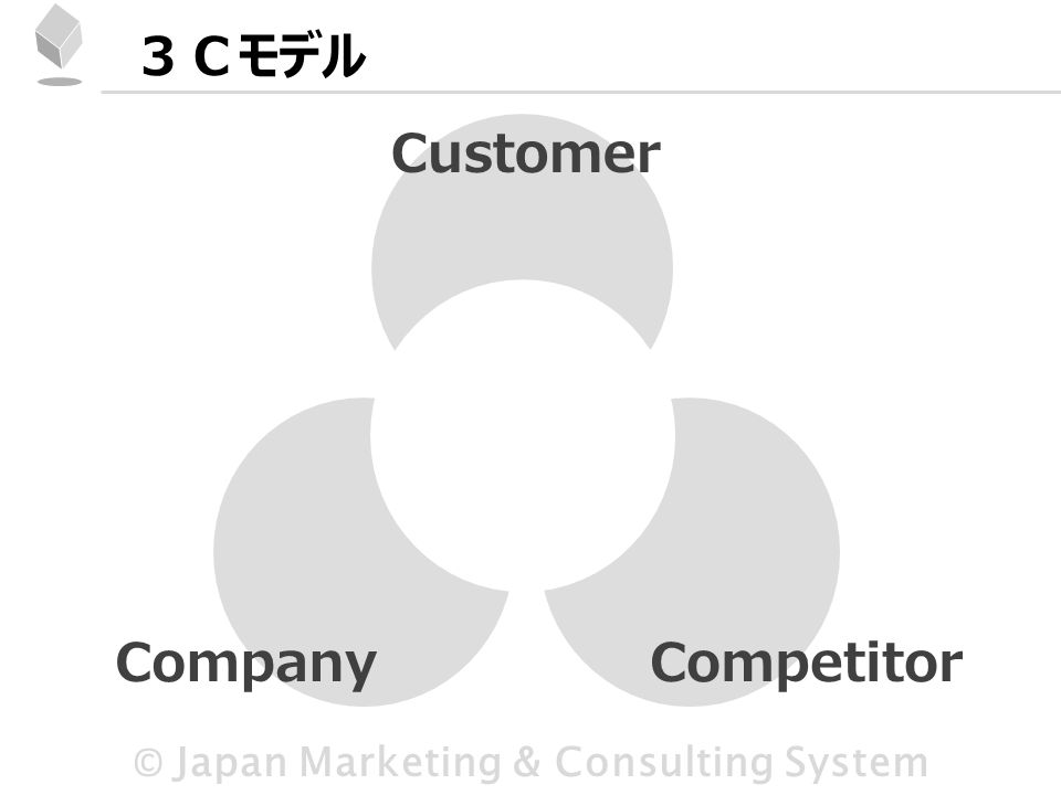 © Japan Marketing & Consulting System 3Cモデル Customer CompetitorCompany