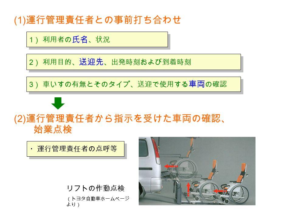 (1) 運行管理責任者との事前打ち合わせ (2) 運行管理責任者から指示を受けた車両の確認、始業点検 (3) 利用者との待ち合わせ場所へ出発 (4) 利用者との待ち合わせ場所に到着 (5) 目的地に到着 (6) 車両の回送、運行管理責任者に活動終了の報告 利用者乗車 1.移送サービスの流れ