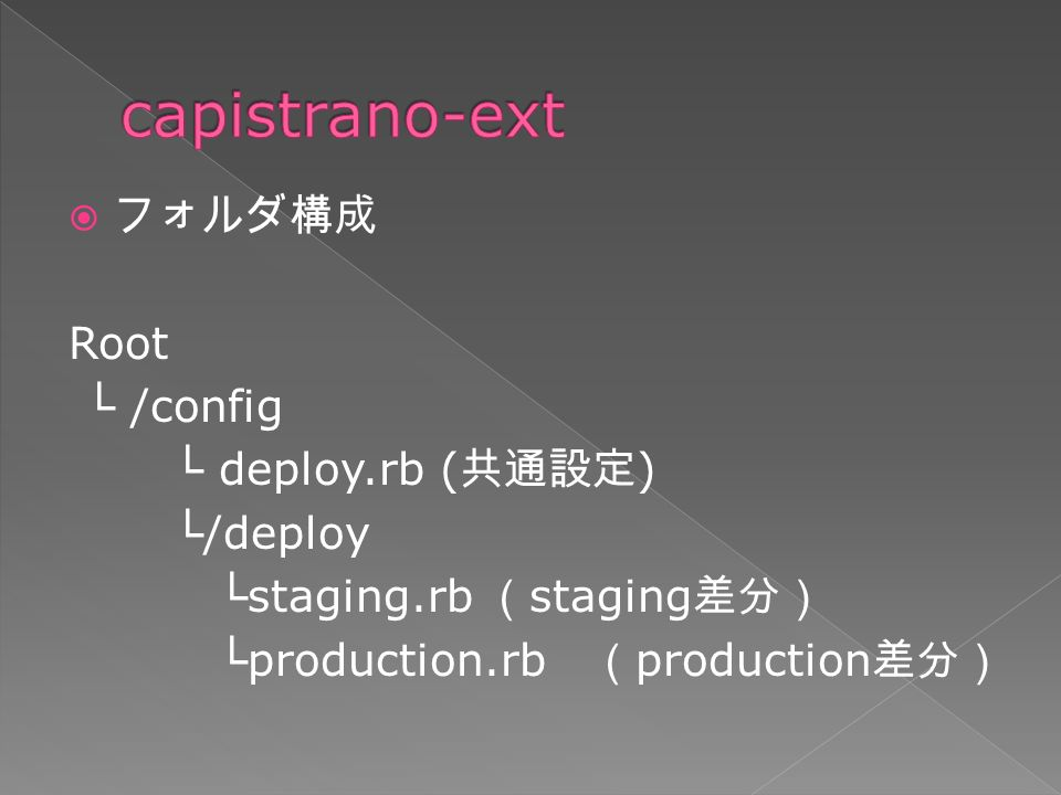  フォルダ構成 Root └ /config └ deploy.rb ( 共通設定 ) └ /deploy └ staging.rb ( staging 差分) └ production.rb ( production 差分)