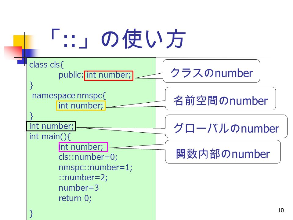 10 「 :: 」の使い方 class cls{ public: int number; } namespace nmspc{ int number; } int number; int main(){ int number; cls::number=0; nmspc::number=1; ::number=2; number=3 return 0; } クラスの number 名前空間の number グローバルの number 関数内部の number