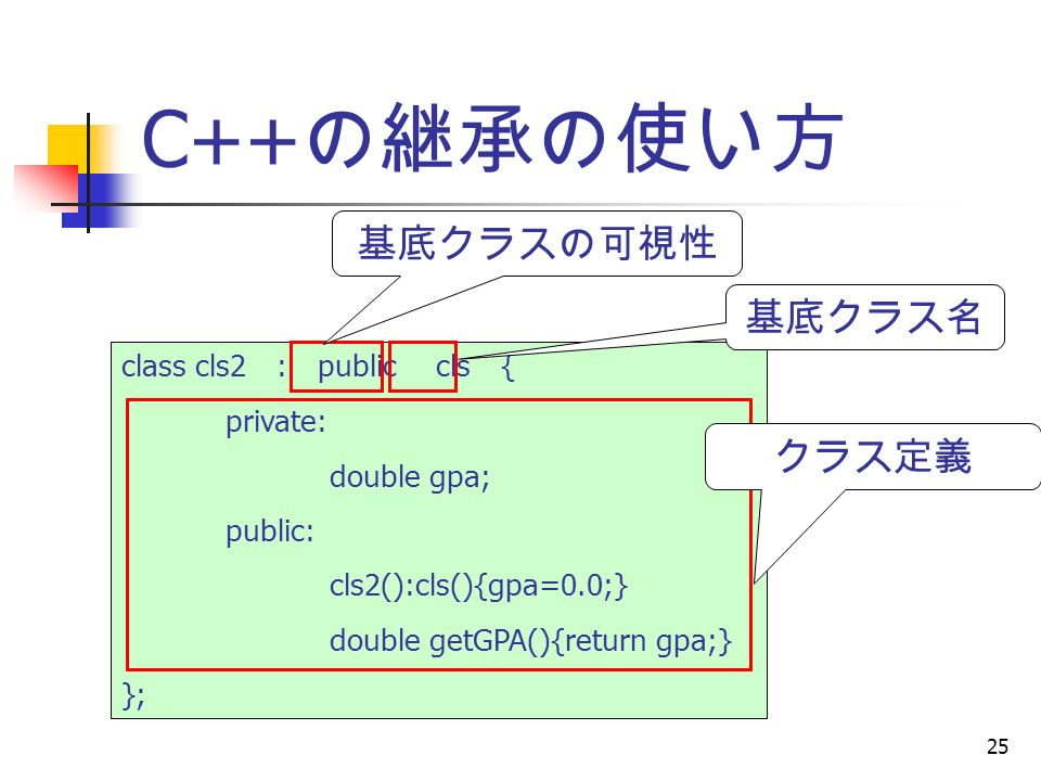 25 C++ の継承の使い方 class cls2 : public cls { private: double gpa; public: cls2():cls(){gpa=0.0;} double getGPA(){return gpa;} }; 基底クラスの可視性 基底クラス名 クラス定義