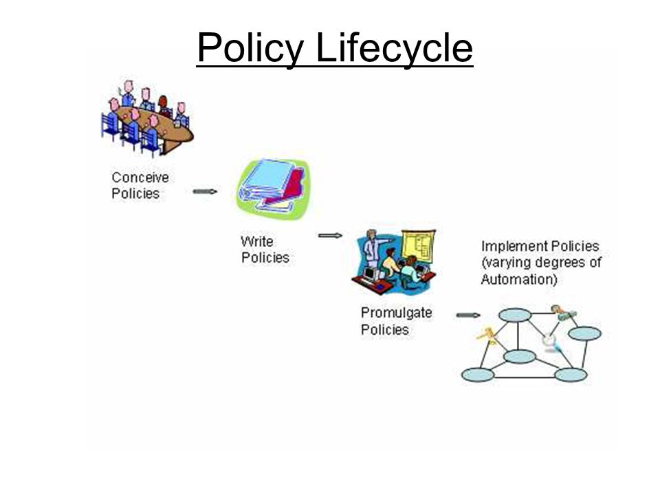 Policy Lifecycle