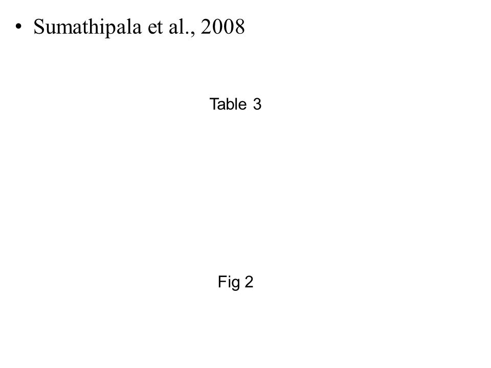 Sumathipala et al., 2008 Table 3 Fig 2