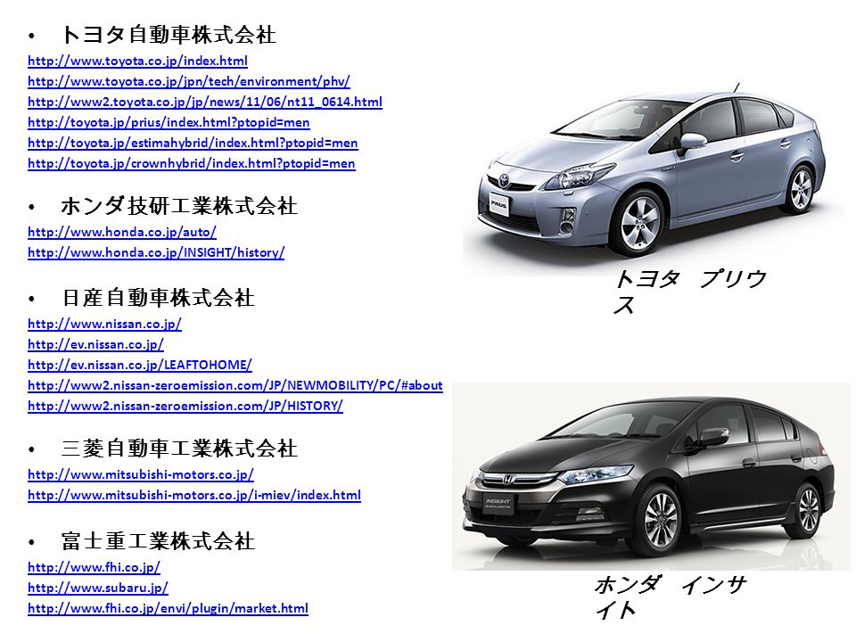 トヨタ自動車株式会社 http://www.toyota.co.jp/index.html http://www.toyota.co.jp/jpn/tech/environment/phv/ http://www2.toyota.co.jp/jp/news/11/06/nt11_0614.html http://toyota.jp/prius/index.html ptopid=men http://toyota.jp/estimahybrid/index.html ptopid=men http://toyota.jp/crownhybrid/index.html ptopid=men ホンダ技研工業株式会社 http://www.honda.co.jp/auto/ http://www.honda.co.jp/INSIGHT/history/ 日産自動車株式会社 http://www.nissan.co.jp/ http://ev.nissan.co.jp/ http://ev.nissan.co.jp/LEAFTOHOME/ http://www2.nissan-zeroemission.com/JP/NEWMOBILITY/PC/#about http://www2.nissan-zeroemission.com/JP/HISTORY/ 三菱自動車工業株式会社 http://www.mitsubishi-motors.co.jp/ http://www.mitsubishi-motors.co.jp/i-miev/index.html 富士重工業株式会社 http://www.fhi.co.jp/ http://www.subaru.jp/ http://www.fhi.co.jp/envi/plugin/market.html ホンダ インサ イト トヨタ プリウ ス